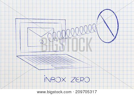 Number Zero Coming Out Of Laptop Screen With Inbox Icon On A Spring