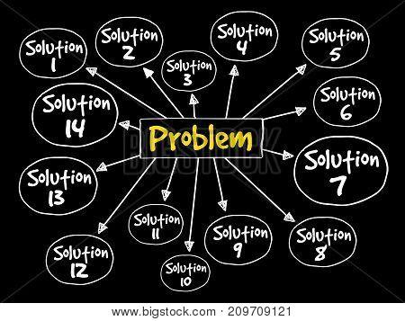 Problem Solving Aid Mind Map