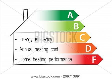 Housing energy efficiency - classification. Drawing vector icon