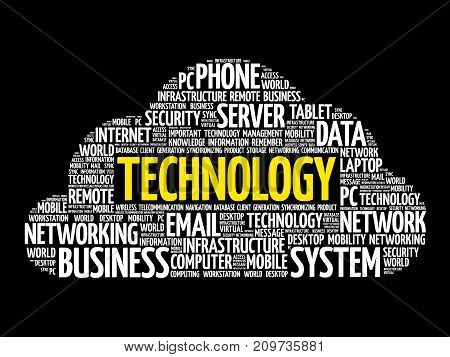 Technology word cloud collage technology concept background