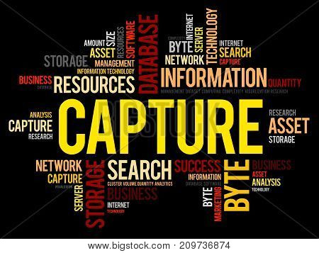 Capture Word Cloud Collage