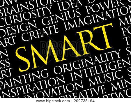 Smart Word Cloud Collage