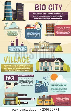 Big city infographics orthogonal layout with house images and information about different types of buildings for town and village flat vector illustration