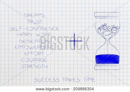 List Of Elements Needed To Succeed Next To Hourglass With Clocks Melting Inside