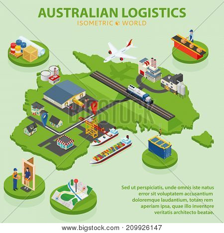 Australian Logistics - Flat 3d isometric vector illustration. Global shipping and logistics infographic. Distribution of goods all over the world