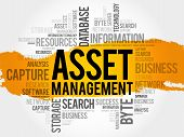 Asset Management word cloud collage business concept background poster