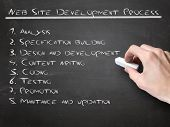 website development process written on black chalkboard poster