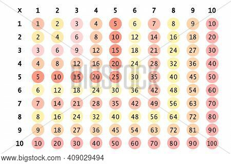 Multiplication Square. School Vector Illustration With Colorful Circles. Multiplication Table. Poste