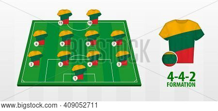 Lithuania National Football Team Formation On Football Field. Half Green Field With Soccer Jerseys O