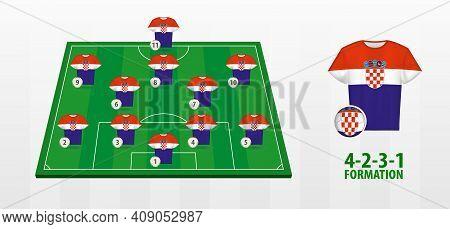 Croatia National Football Team Formation On Football Field. Half Green Field With Soccer Jerseys Of