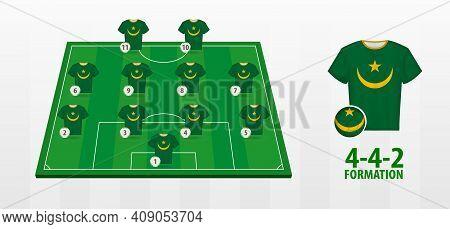 Mauritania National Football Team Formation On Football Field. Half Green Field With Soccer Jerseys