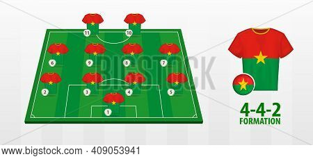 Burkina Faso National Football Team Formation On Football Field. Half Green Field With Soccer Jersey
