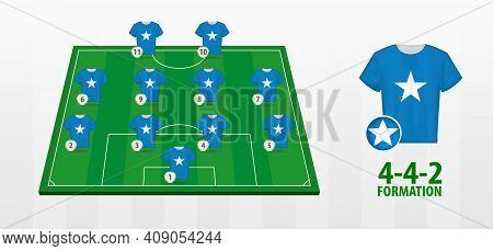 Somalia National Football Team Formation On Football Field. Half Green Field With Soccer Jerseys Of