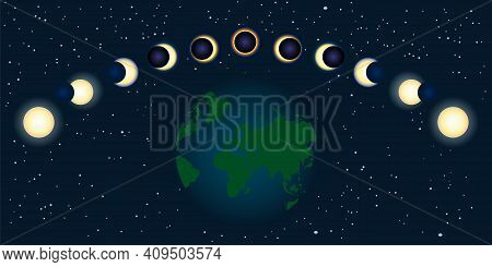 Sun Eclipse Process. Different Phases Of Solar And Lunar Eclipse. Sun, Moon And Earth. Moon Covers T
