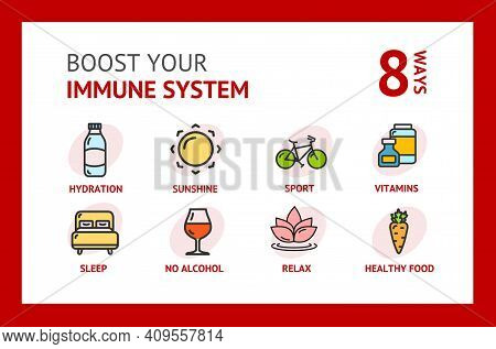 Boost Immune System Concept Banner Card With Thin Line Icons Include Of Hydration, Sleep, Relax And