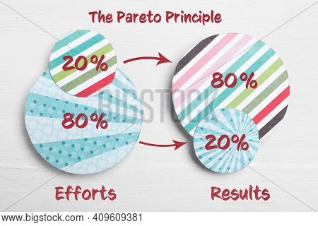Big And Small Colorful Paper Circles On White Wooden Background, Flat Lay. Pareto Principle Concept