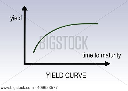 3d Illustration Of Yield Curve Over A Graph, Isolated Over Pale Blue Gradient.