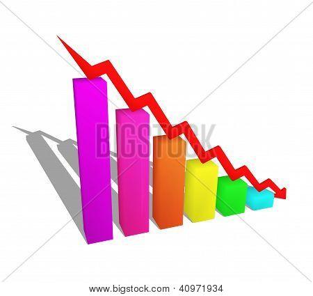 Business Failure Graph Down