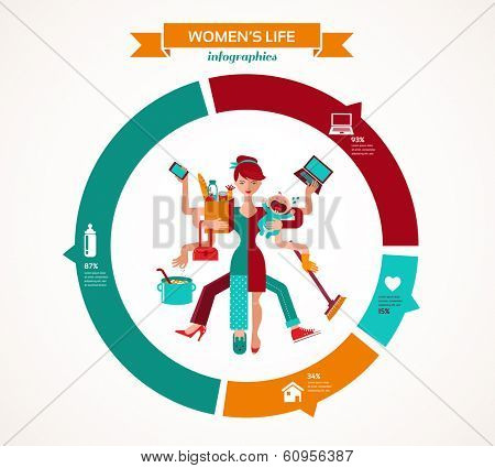 Super Mom infographic - mother with baby, working, coocking, cleaning and make a shopping
