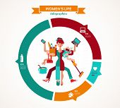 Super Mom infographic - mother with baby, working, coocking, cleaning and make a shopping poster