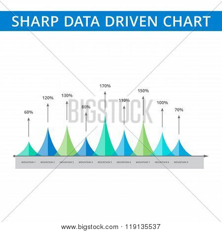 Sharp data driven chart