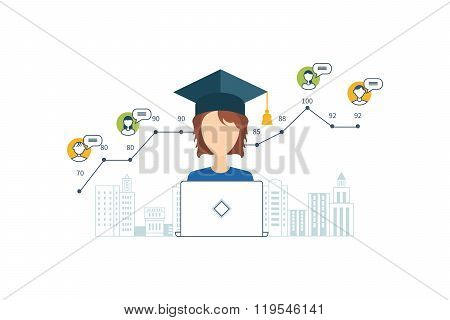 Online education and courses. Project management.