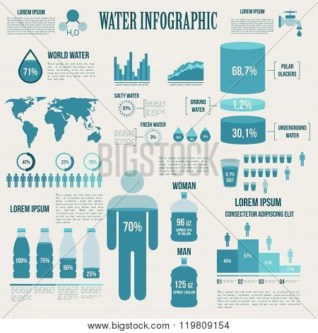 Water and watering infographic design