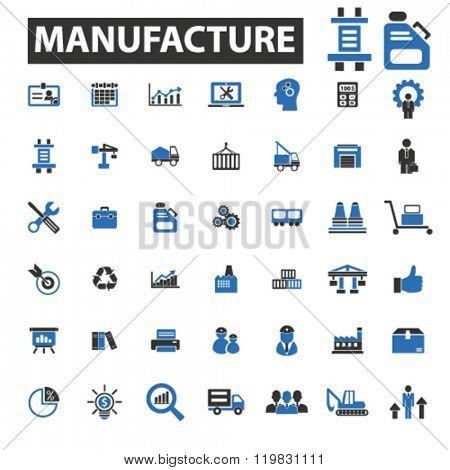 manufacture icons, manufacture logo, manufacture vector, manufacture flat illustration concept, manufacture infographics, manufacture symbols,