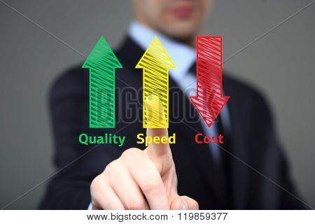 business man writing industrial product concept of increased quality - speed and reduced cost