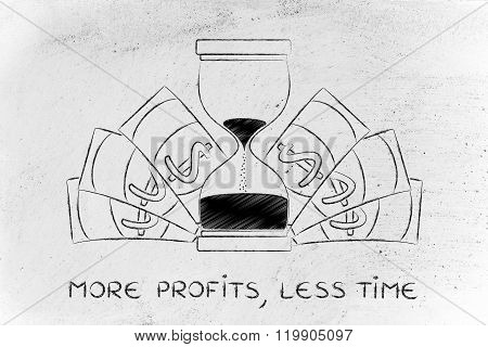 Hourglass Surrounded By Banknotes, More Profits In Less Time
