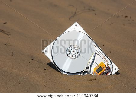 broken computer hardrive in sand