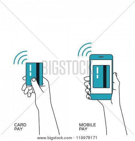 Contactless card payment and Mobile payment vector illustrations.