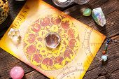 Foretelling the future through astrology poster