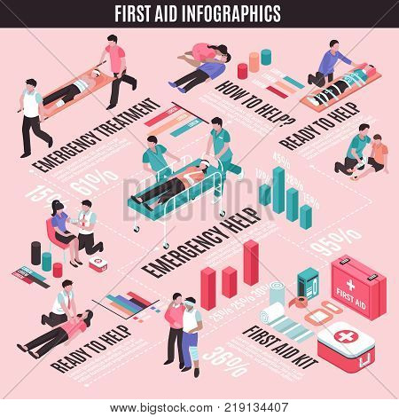 First aid isometric infographics with emergency help and treatment, medical kit on light background vector illustration