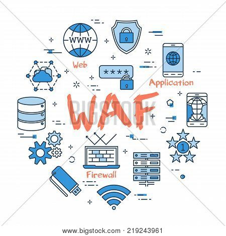 Vector linear blue round concept of WAF - Web Application Firewall. Line icons of internet Safe Using, Secure Data Online and cyber virus protection poster