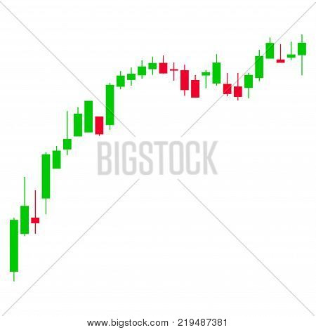 Candlestick Chart Growth Slowdown flat vector illustration. An isolated illustration on a white background.