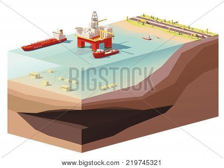 Vector low poly offshore oil rig drilling platform, tanker ship and platform support vessel