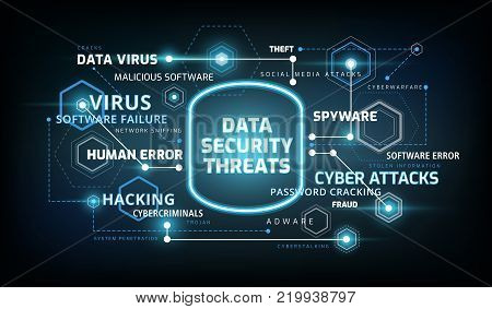 Data security threats infographics - information data security risks concept - technology vector illustration - black and neon blue color background