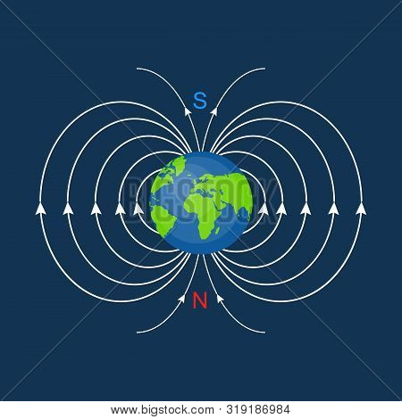 Scientific Magnetic Field Global Earth Direction and Attraction Repulsion Lines Demonstration. Vector illustration of Electromagnetism Scheme poster