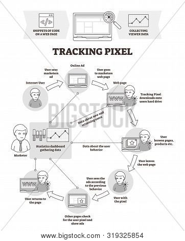 Tracking Pixel Vector Illustration. Bw Outlined Tagging Explanation Scheme. Bug Web Beacon Technique
