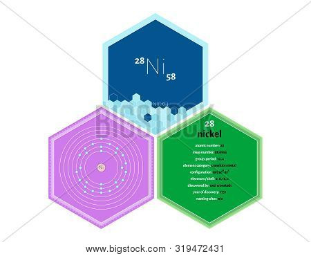 Detailed Infographics Of The Element Of Nickel