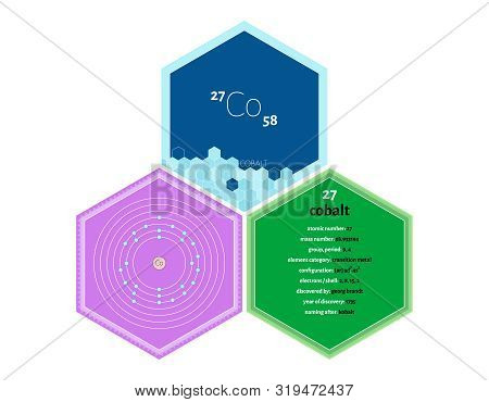 Detailed Infographics Of The Element Of Cobalt