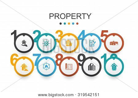 Property Infographic Design Template Property Type, Amenities, Lease Contract, Floor Plan Simple Ico