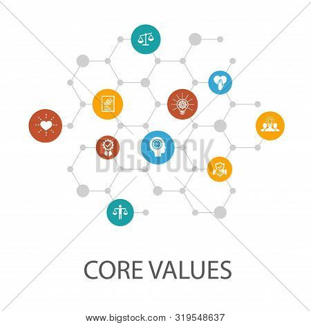 Core Values Presentation Template, Cover Layout And Infographics.trust, Honesty, Ethics, Integrity I
