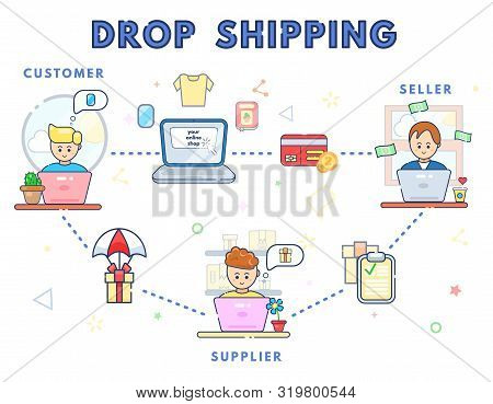 How Drop Shipping Works Concept. Online Business Sale. Direct Delivery. Drop Shipment. Trans Shippin
