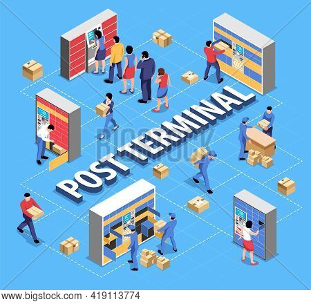 Isometric Flowchart Illustrated Modern Method Of Goods Delivery To Post Terminal And Client Self Ser