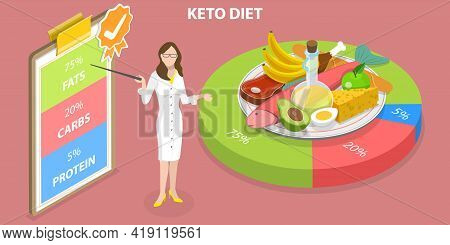 3d Isometric Flat Vector Conceptual Illustration Of Healthy Ketogenic Diet