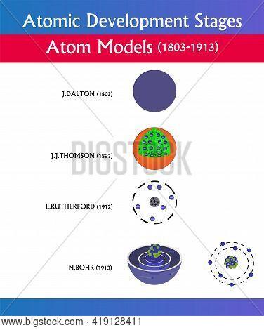 Physics - Atom Models Infographics. Atomic Development Stages. Atomic Model