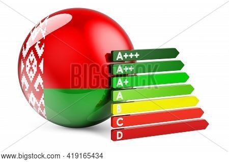 Belarusian Flag With Energy Efficiency Rating. Performance Certificates In Belarus Concept. 3d Rende