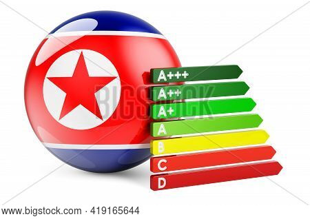 North Korean Flag With Energy Efficiency Rating. Performance Certificates In North Korea Concept. 3d